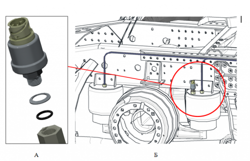 Axle load sensor Difference 01