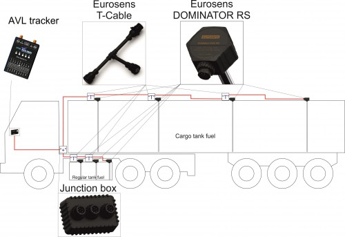 Fuel trailer with 4 compartments - fuel monitoring